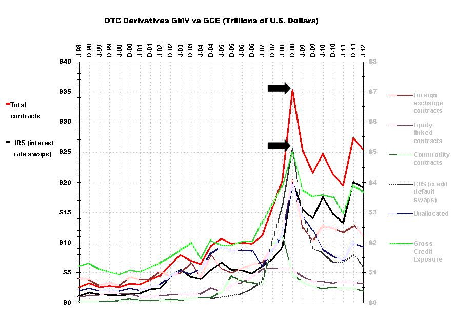 QE IS EXACTLY WHY THE SKY IS FALLING!
